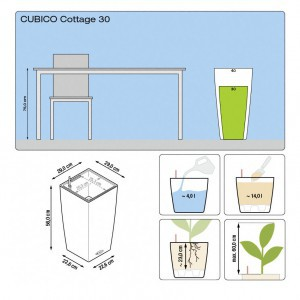 CUBICO Cottage All-in-One Set
